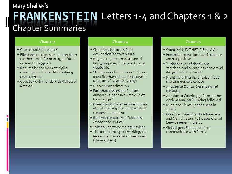 frankenstein letter Free letters summary of frankenstein by mary shelley get a detailed summary and analysis of every chapter in the book from bookragscom.