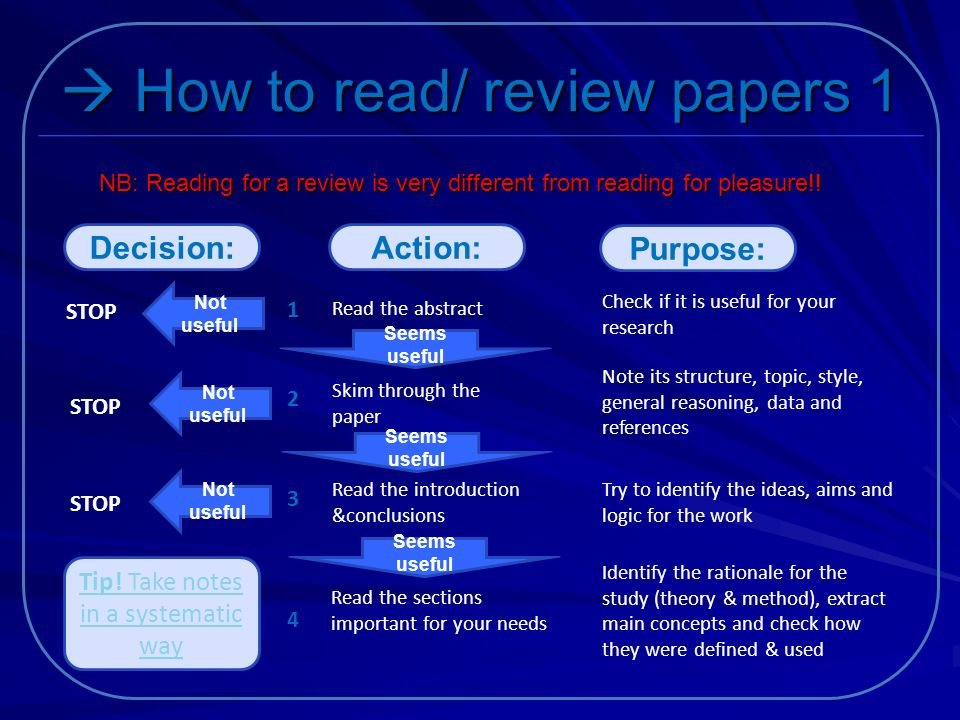how to effectively read a review paper