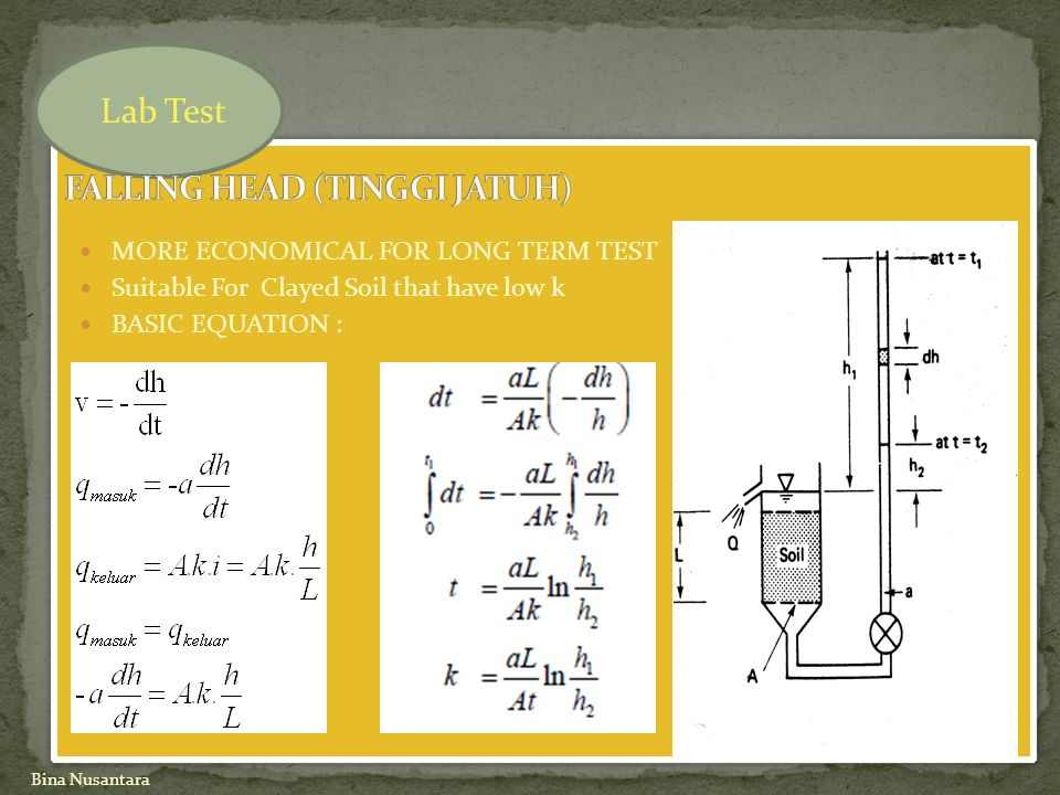 Mekanika tanah 1 pertemuan iii ppt download 4 falling ccuart Image collections