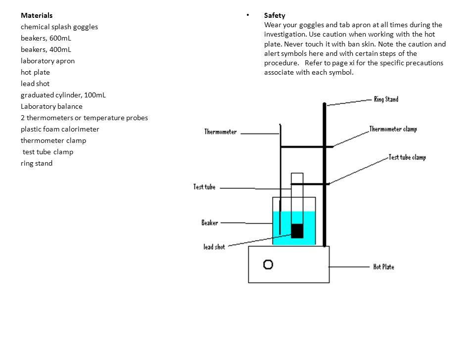 beaker hot plate diagram wiring diagram project Hot Plate Wiring-Diagram Smokder