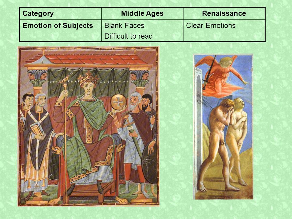 a comparison of the roman and medieval societies When the roman empire collapsed and these provinces were overrun by barbarian tribes, the synthesis between roman and german cultures eventually produced a recognisably feudal society - which is one of the defining feature of medieval european civilization (though the word feudalism needs some careful handling.