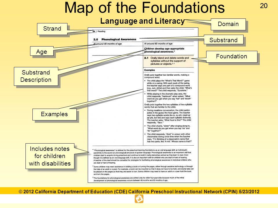 Language and literacy foundations framework ppt download map of the foundations map of the foundations language and literacy fandeluxe Choice Image