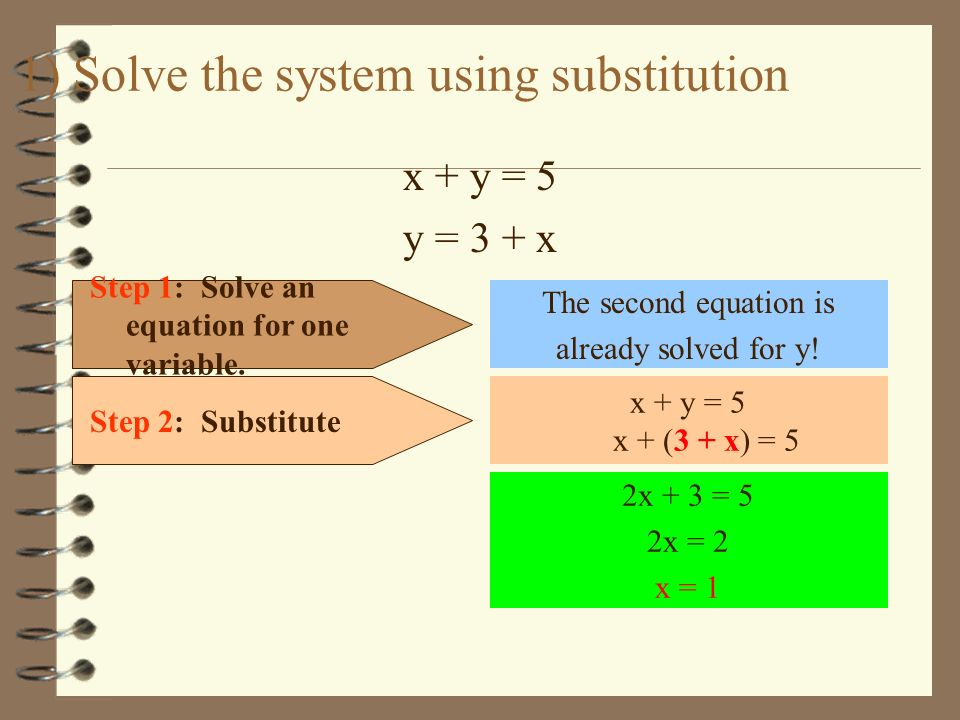 1) Solve the system using substitution