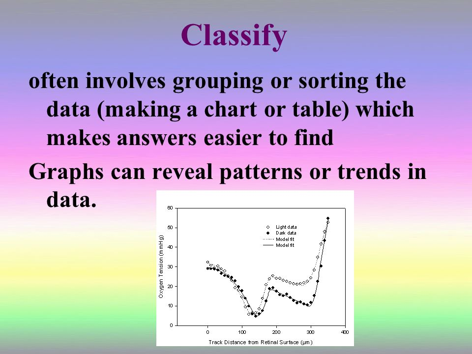 Classify often involves grouping or sorting the data (making a chart or table) which makes answers easier to find.