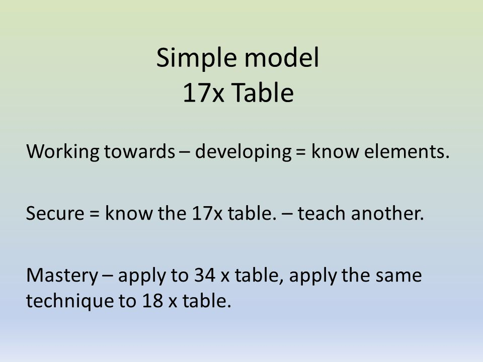 Simple model 17x Table
