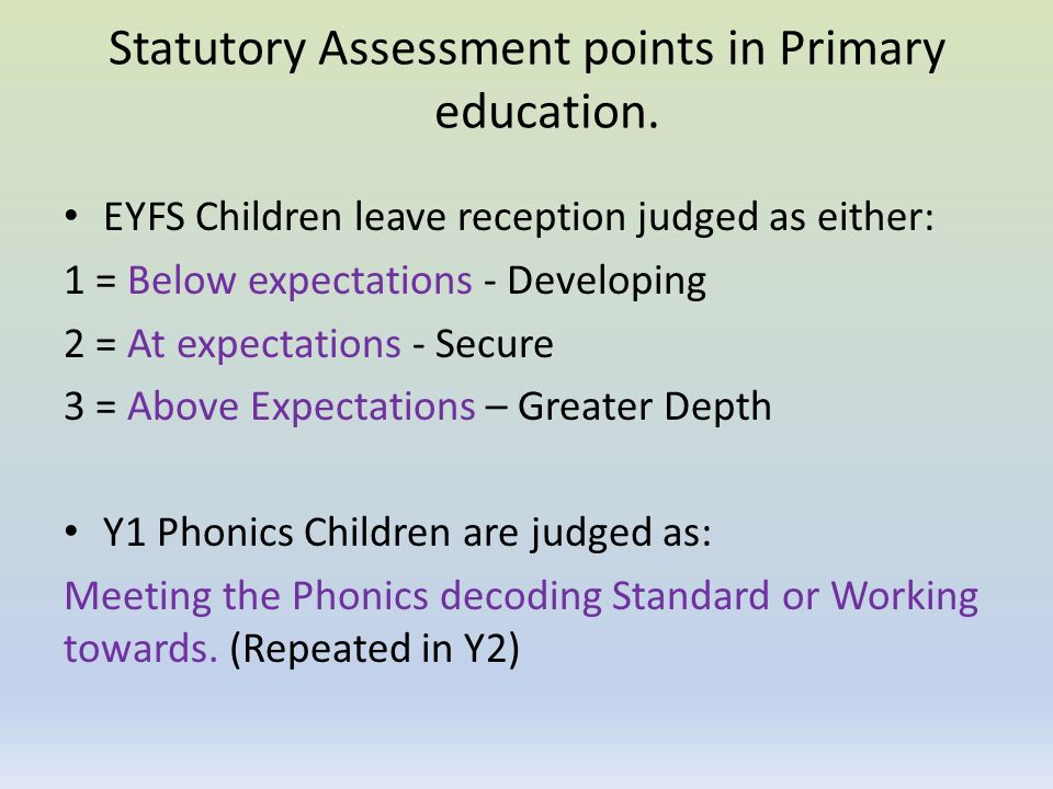 Statutory Assessment points in Primary education.