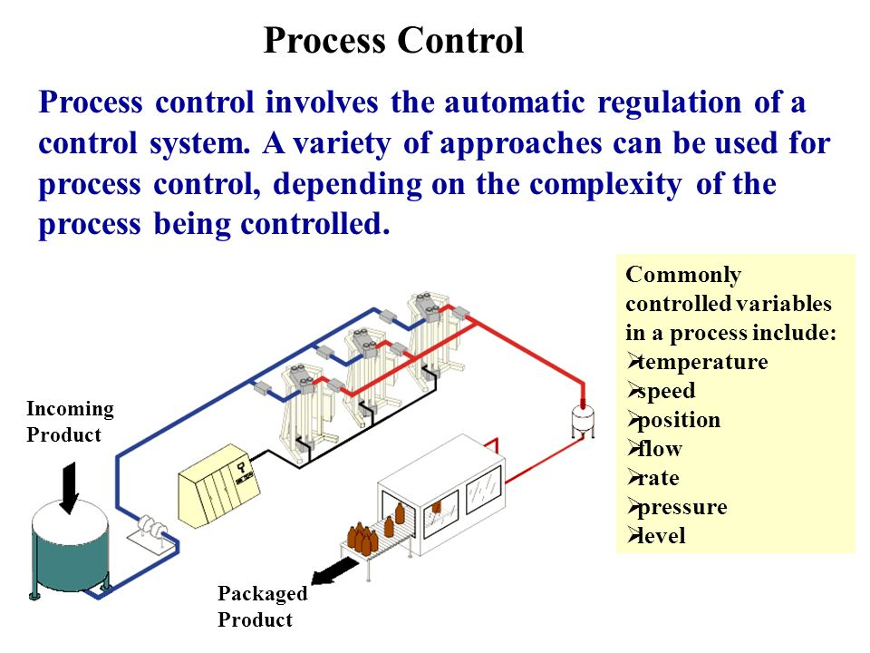 Programmable Logic Controllers Ppt Download