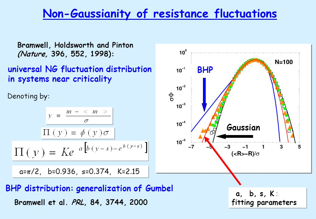 Non-Gaussianity of resistance fluctuations