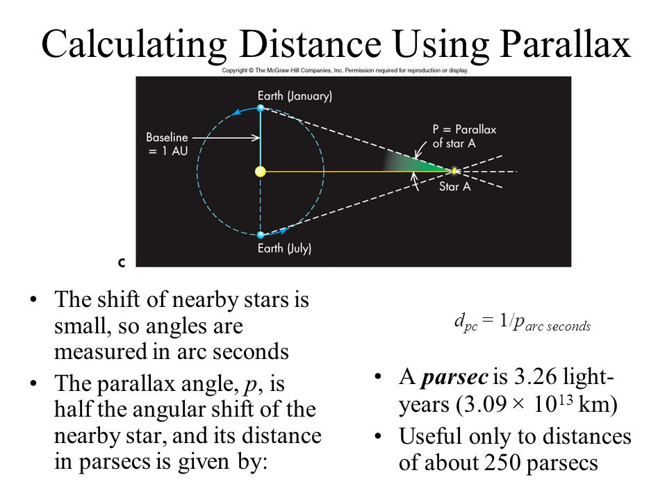 [Image: Calculating+Distance+Using+Parallax.jpg]