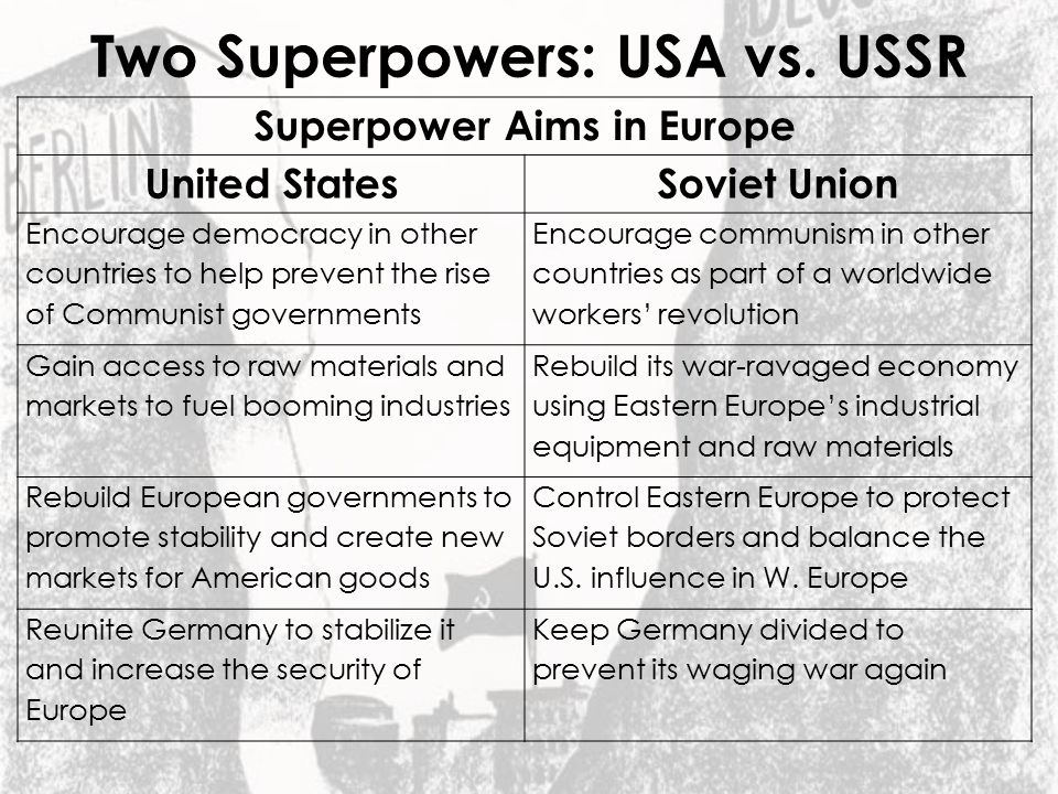 Two Superpowers: USA vs. USSR