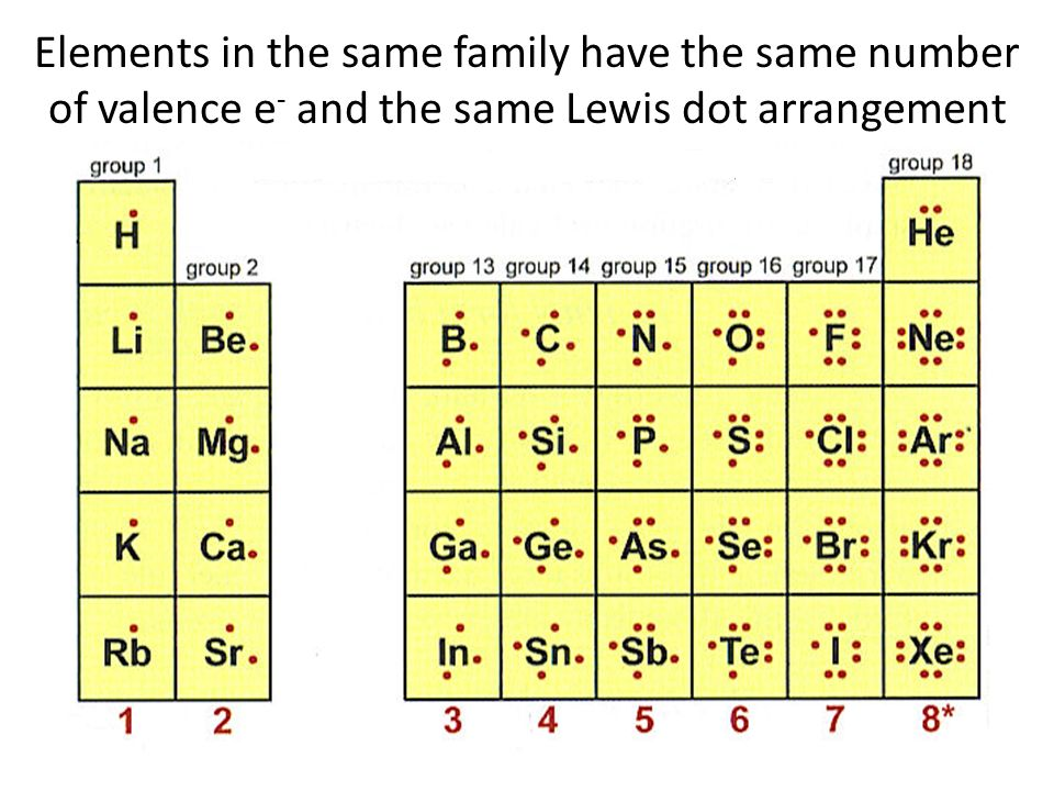 Read Section 63 After Quiz Lewis Structures Molecular Geometries