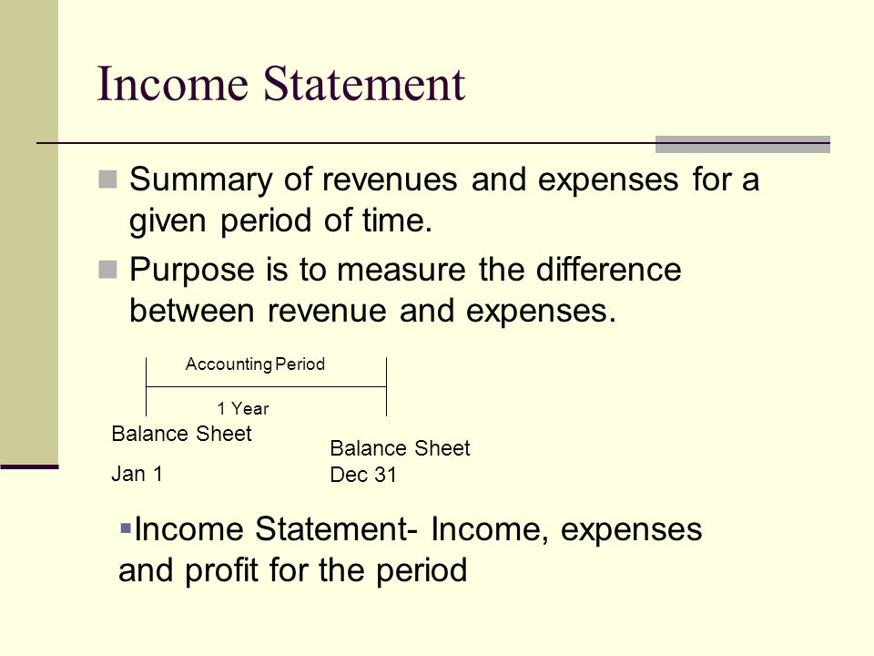 Income statement chapter ppt video online download 2 income statement summary altavistaventures Gallery