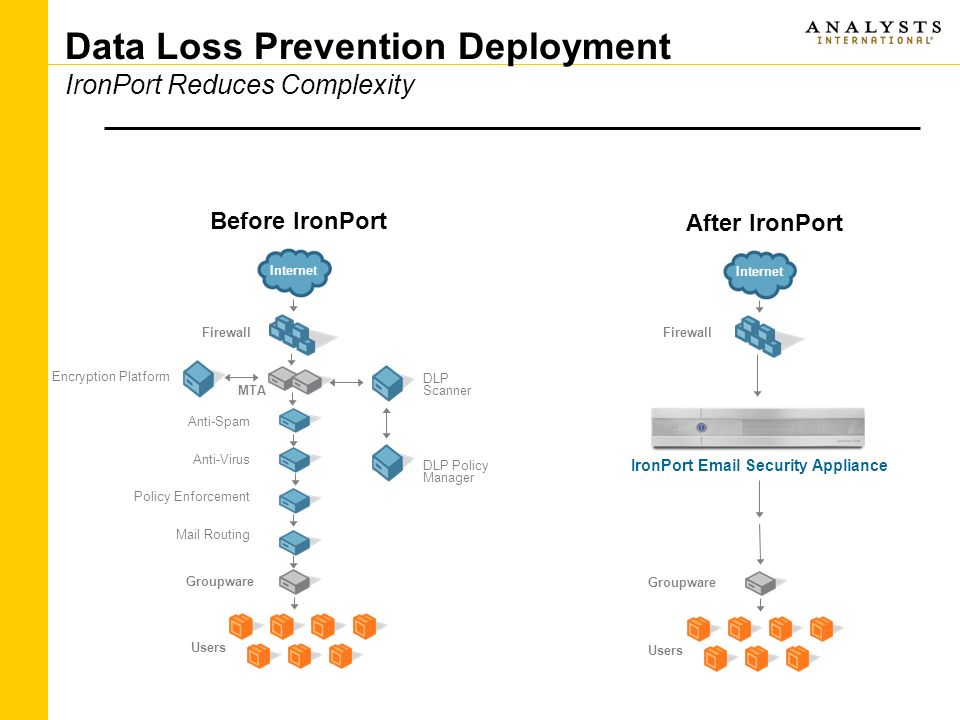 how to get loss prevention certification