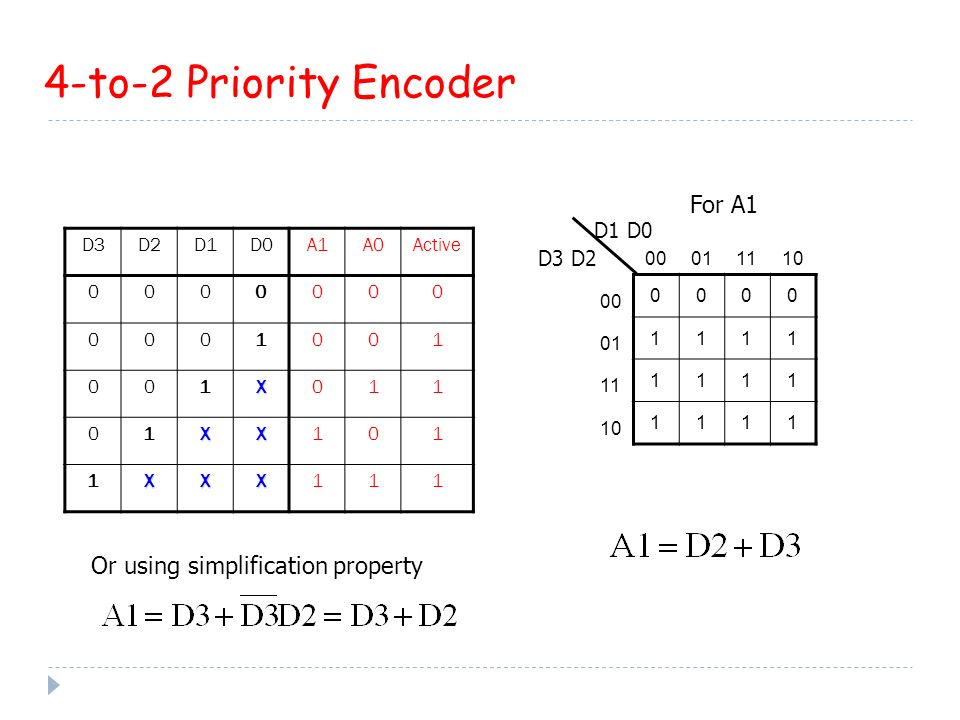 Decoders Encoders Multiplexers Ppt Video Online Download