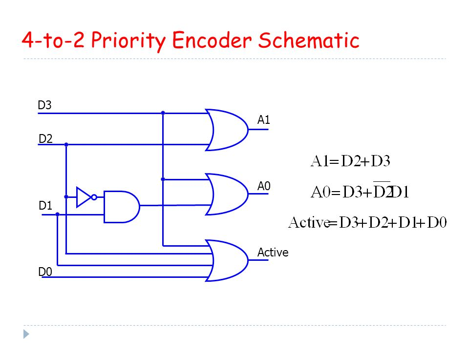 decoders encoders multiplexers ppt video online download rh slideplayer com 4 to 2 Priority Encoder Truth Table Encoder with Gates