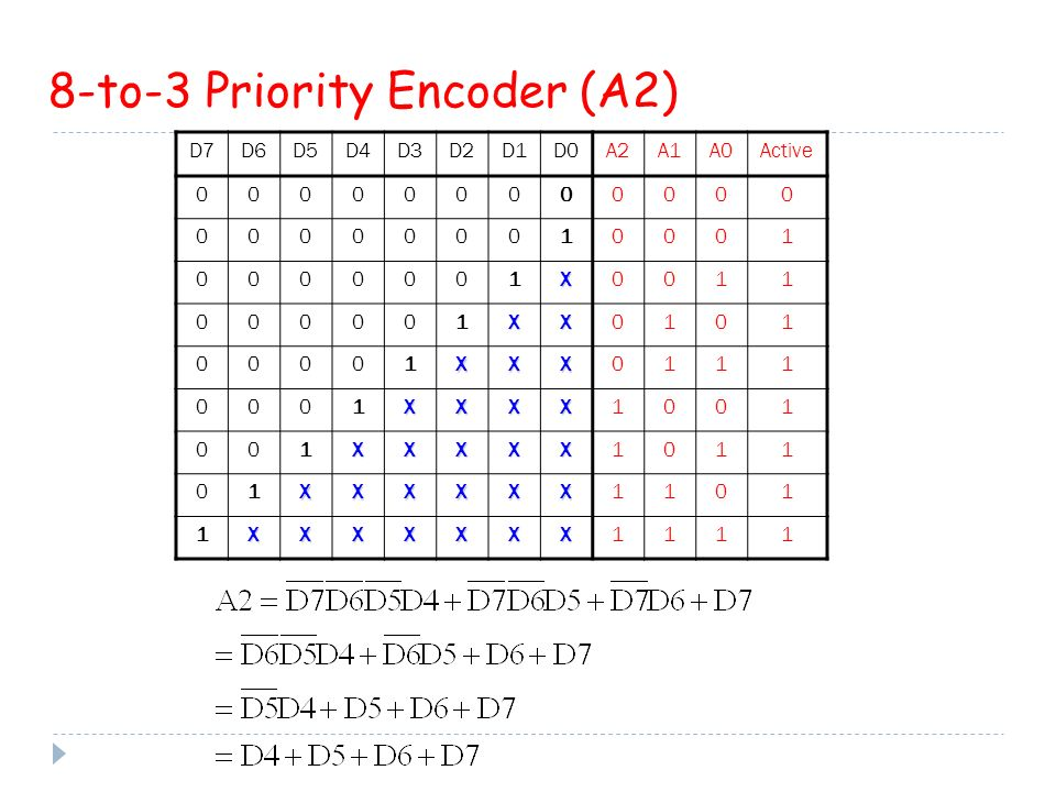 decoders encoders multiplexers ppt video online download rh slideplayer com