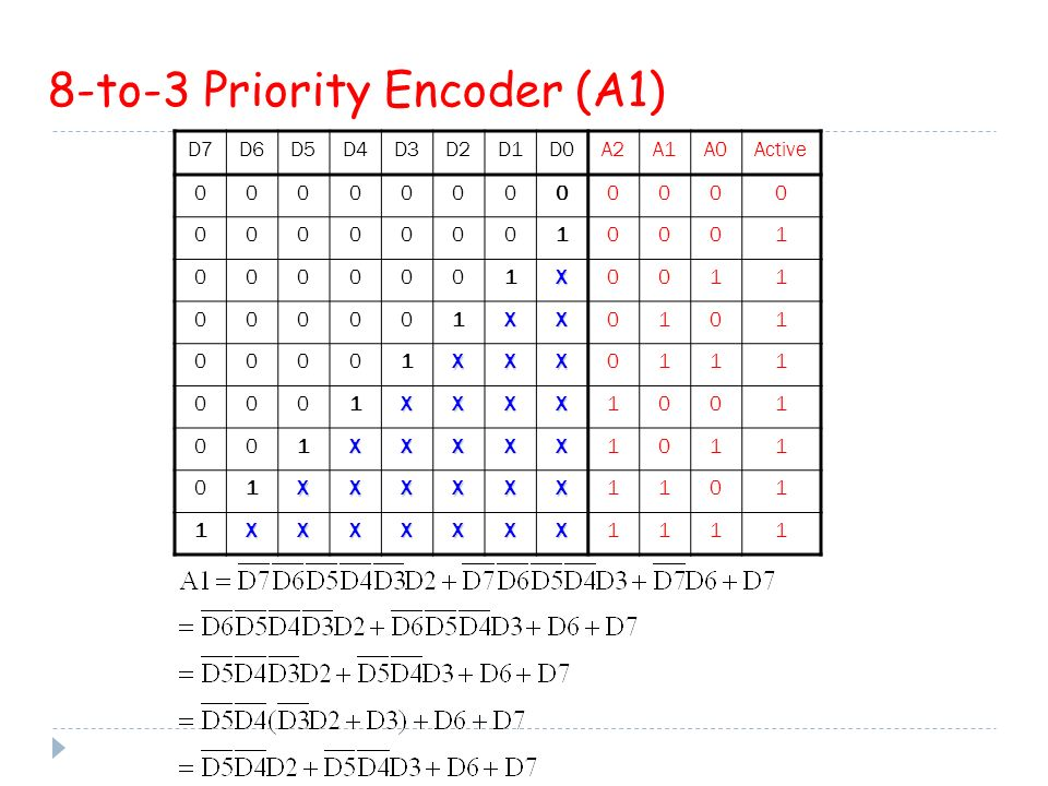 logic diagram of 8 to 3 priority encoder wiring diagram online  decoders, encoders, multiplexers ppt video online download logic diagram of 8 to 3 priority encoder