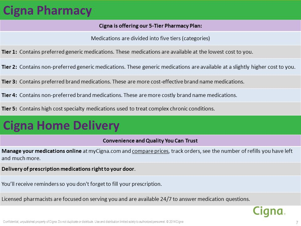 Cigna Individual And Family Plans Ppt Video Online Download
