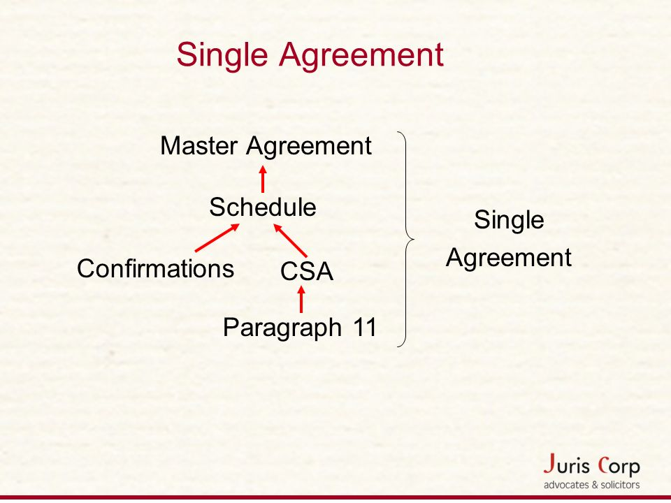 Single Agreement Master Agreement Schedule Single Agreement Ppt