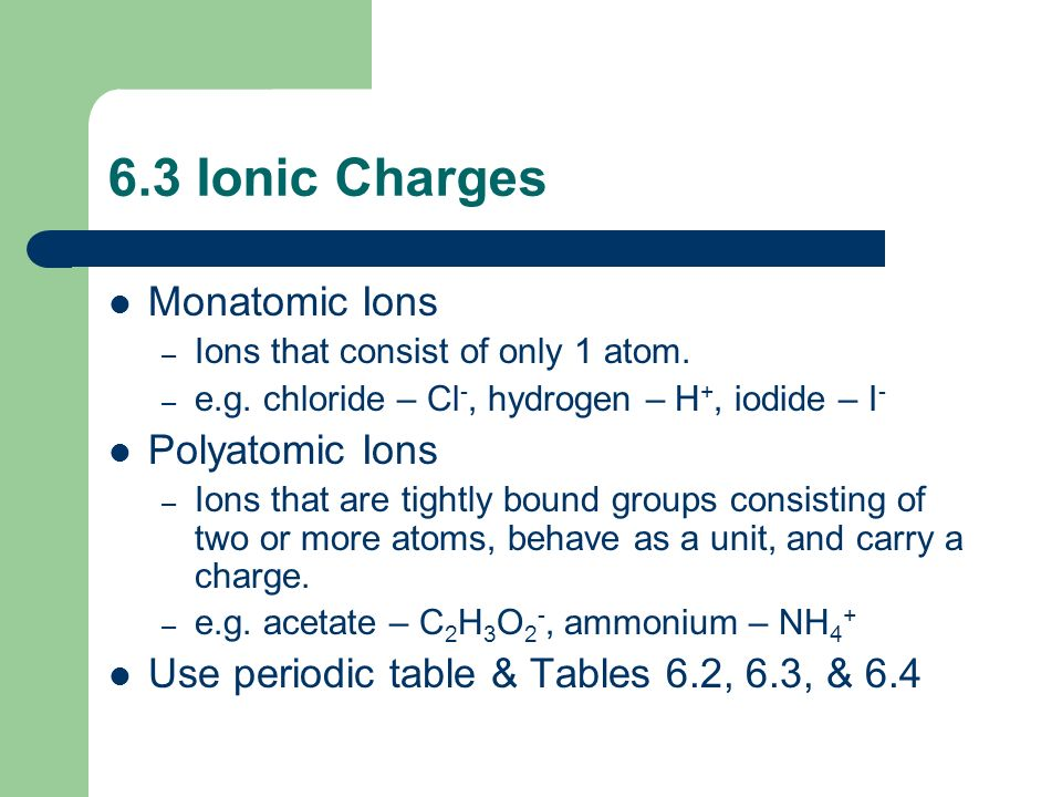 Chapter 6 chemical names formulas ppt download 63 ionic charges monatomic ions polyatomic ions urtaz Choice Image