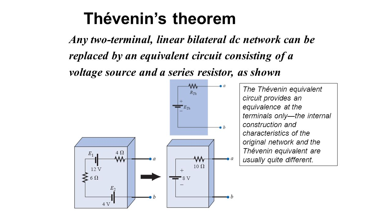 Ee201 Fundamentals Of Electric Circuits By Dr Ibraheem Nasiruddin Linearconstantcurrentsourcecircuitdiagramjpg Thvenins Theorem Any Two Terminal Linear Bilateral Dc Network Can Be Replaced