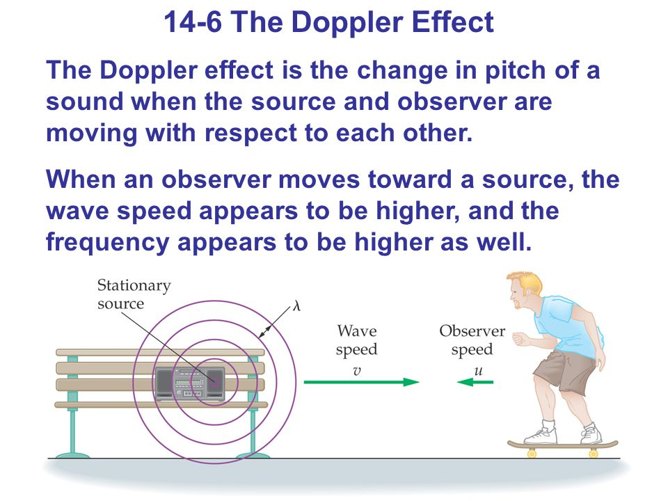 14 6 The Doppler Effect The Doppler Effect Is The Change In Pitch Of