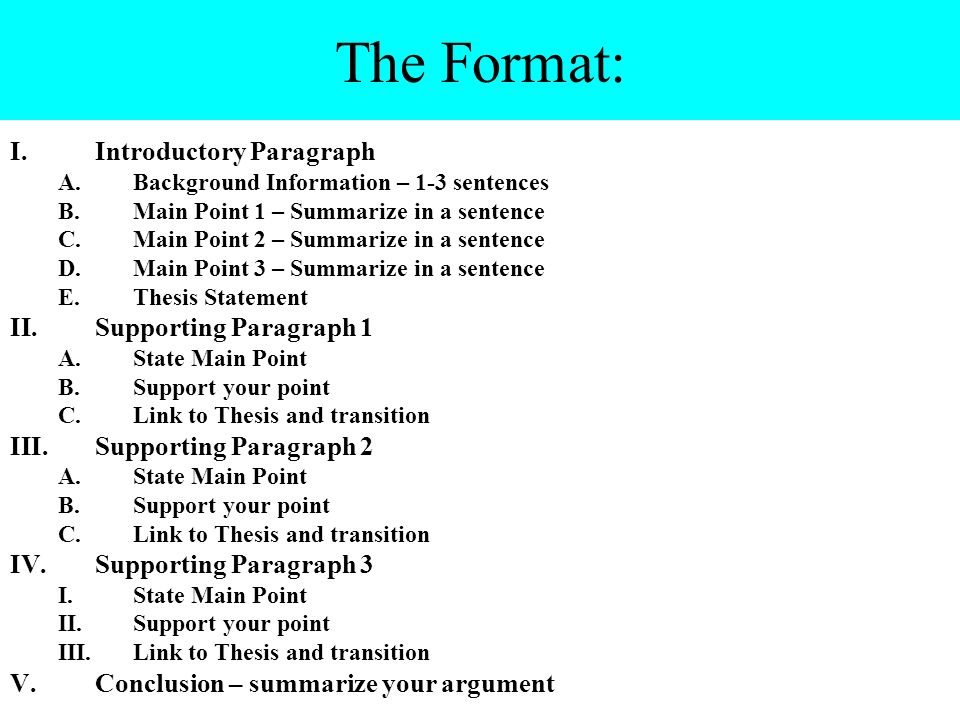 intro paragraph format