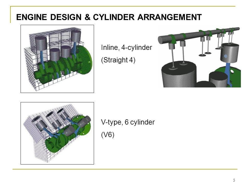 engine design & cylinder arrangement