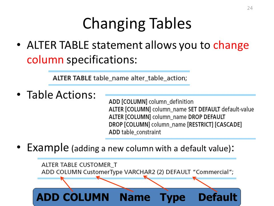 Chapter 6: Introduction to SQL - ppt download