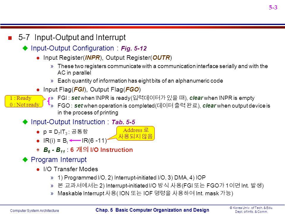 5 6 Memory Ref Instruction Ppt Video Online Download