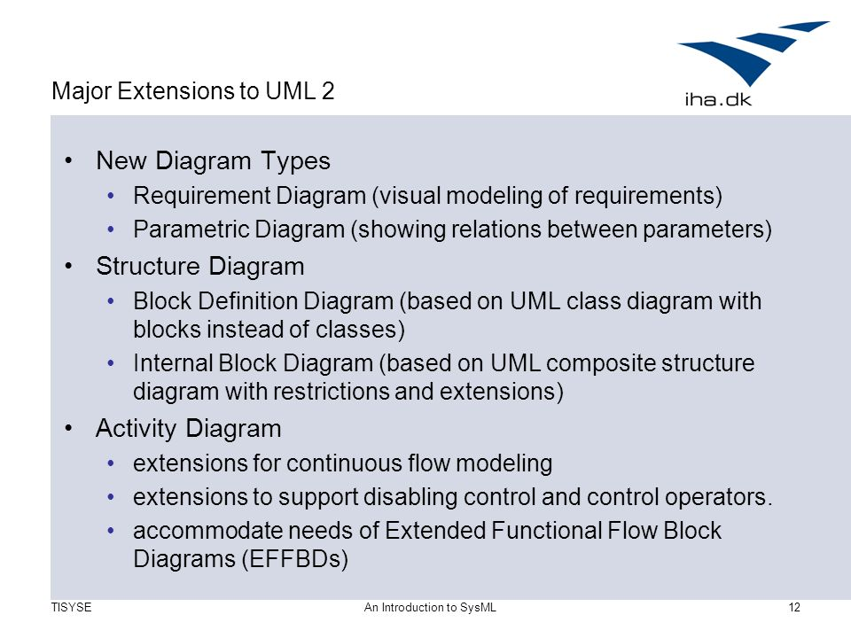 An introduction to sysml ppt video online download major extensions to uml 2 ccuart Gallery