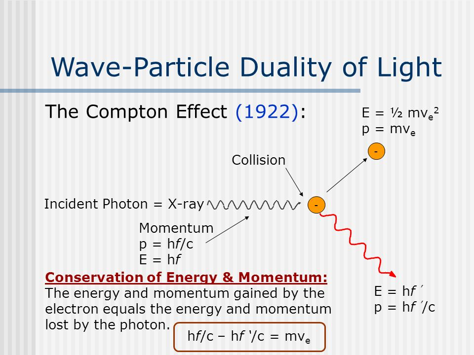 Quantum Theory & the History of Light - ppt video online download