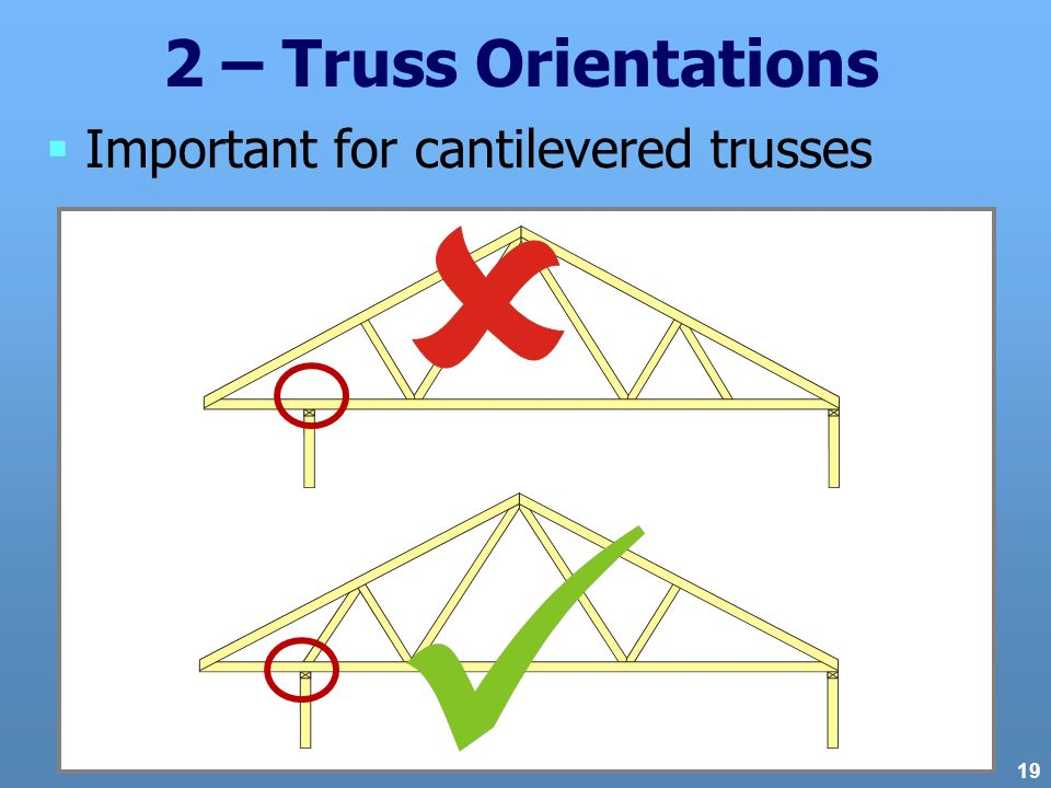 2+%E2%80%93+Truss+Orientations+Important+for+cantilevered+trusses jobsite inspection checklist ppt video online download