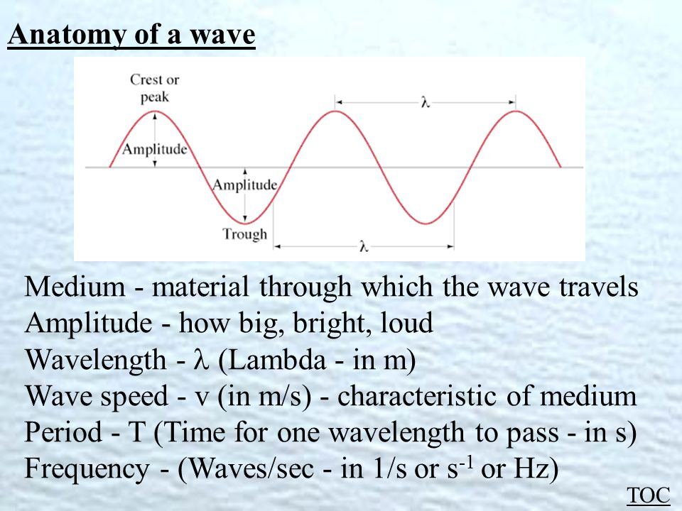 Introduction to Waves Contents: Pulses/continuous waves - ppt video ...