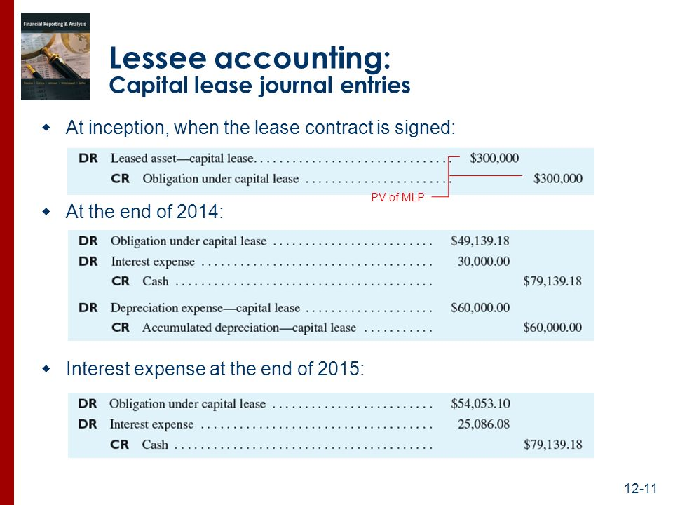 direct financing lease journal entries