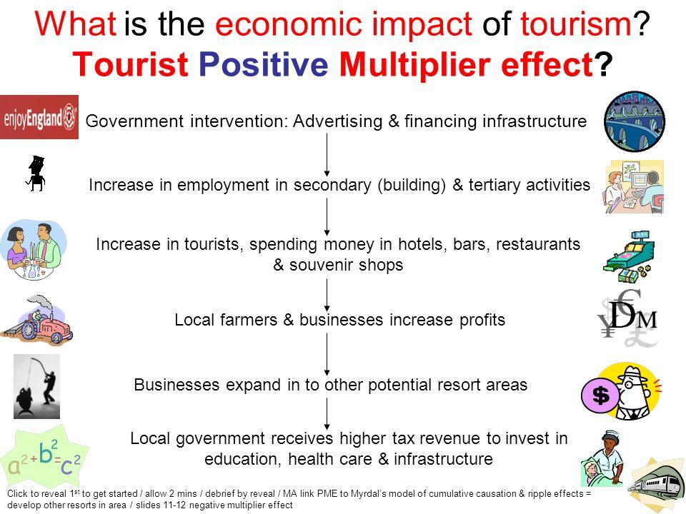 economic multiplier effect tourism