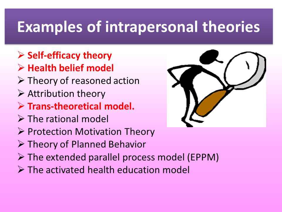 Intrapersonal And Interpersonal Theories Of Behavior Change Ppt