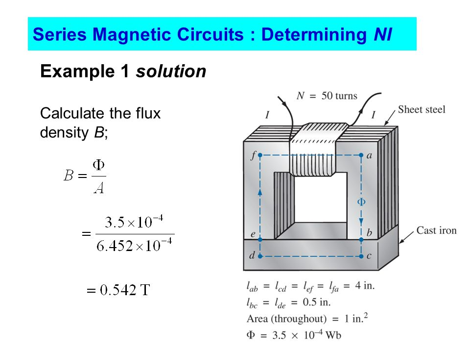CHAPTER 2 MAGNETIC MATERIALS AND CIRCUITS - ppt video online