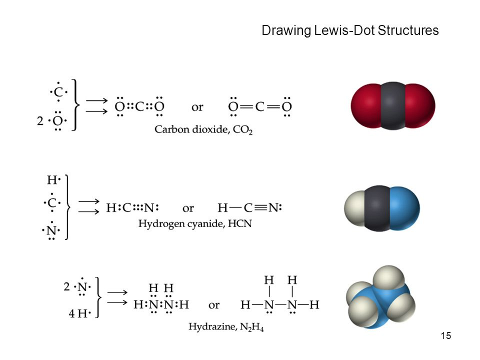 Drawing Lewis-Dot Structures