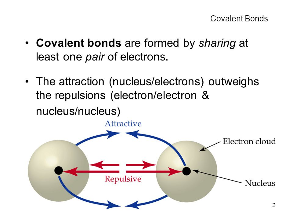 Covalent bonds are formed by sharing at least one pair of electrons.