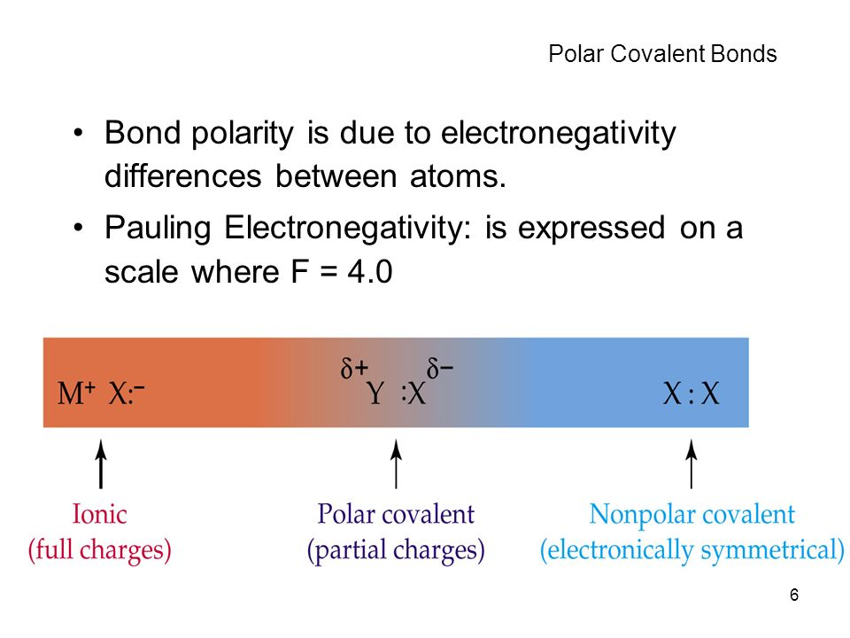 Bond polarity is due to electronegativity differences between atoms.