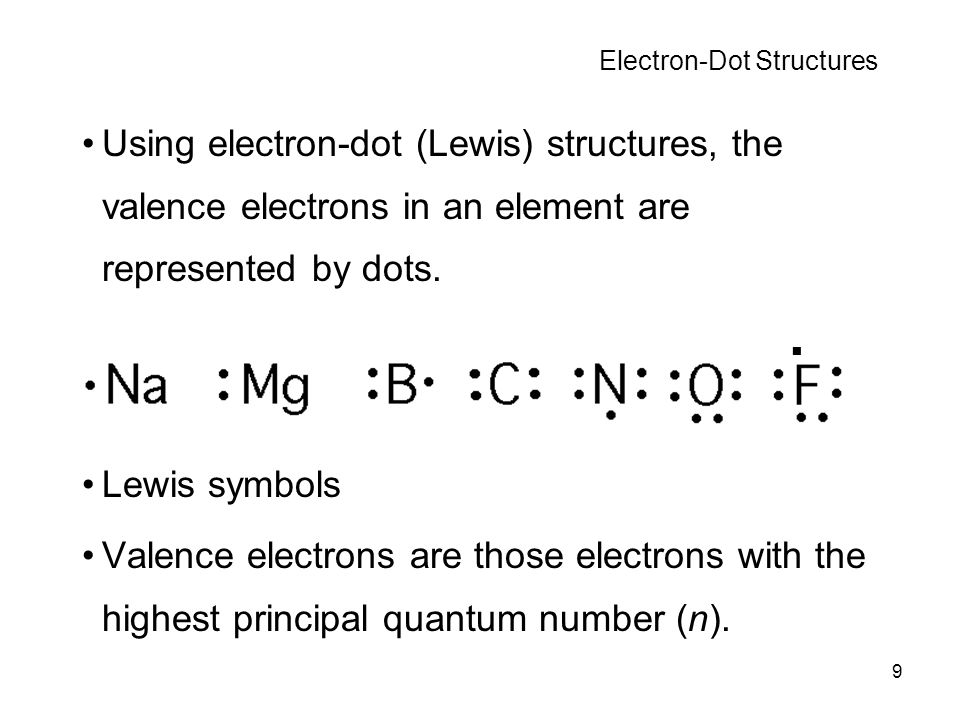 Electron-Dot Structures