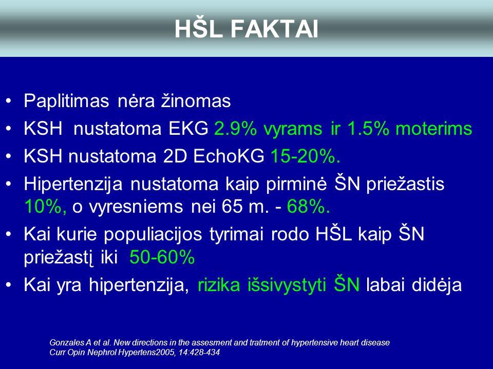 hipertenzijos priežastys 20 metų amžiaus