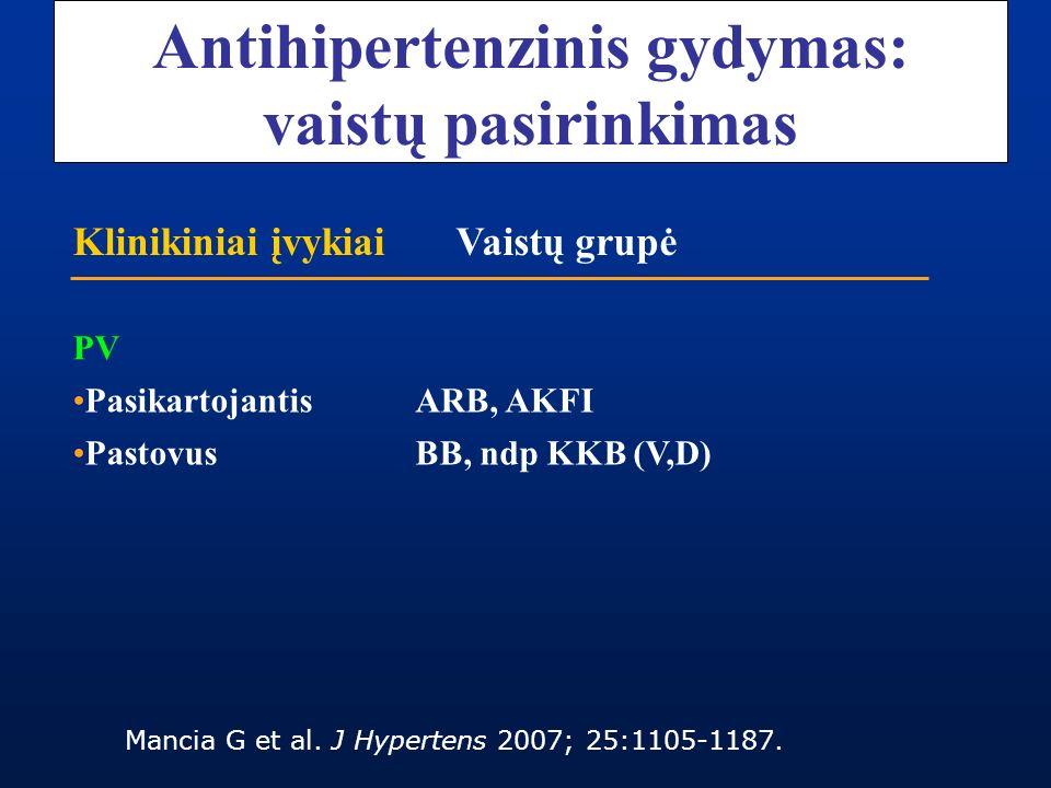 vd hipertenzijos simptomai