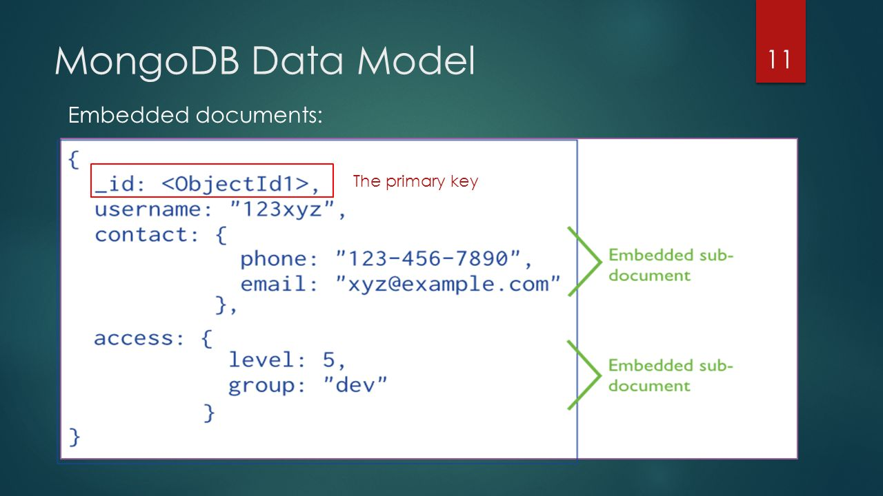 Introduction to MongoDB - ppt video online download