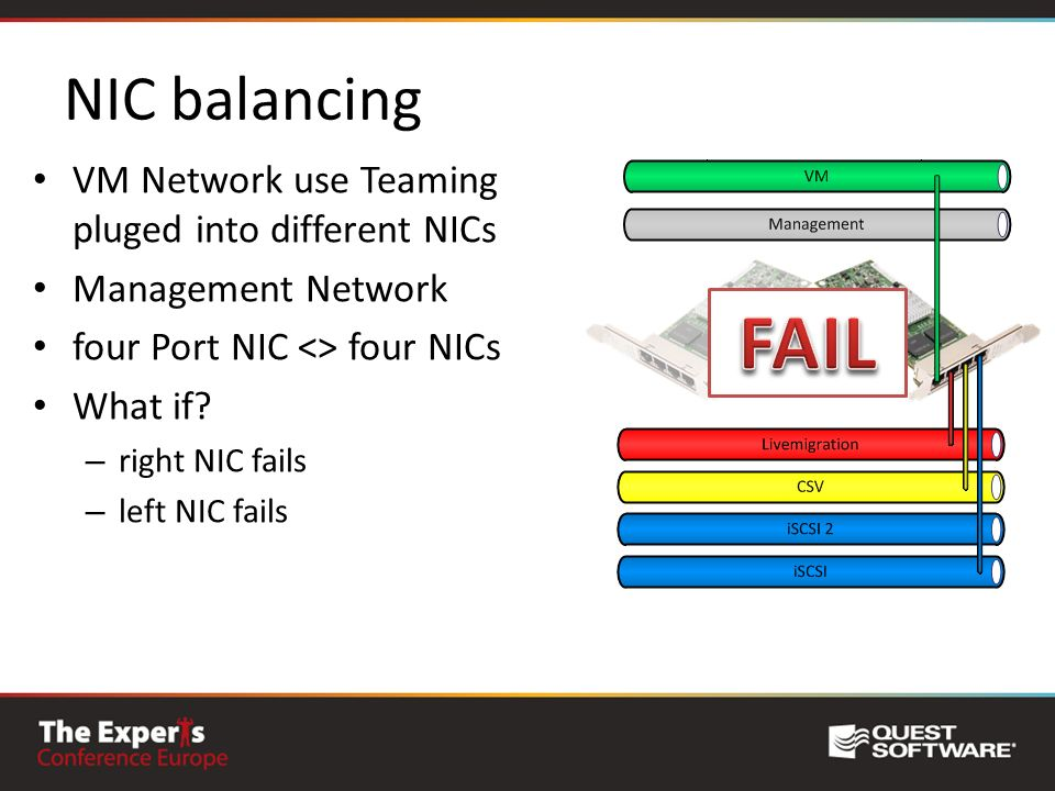 FAIL NIC balancing VM Network use Teaming pluged into different NICs