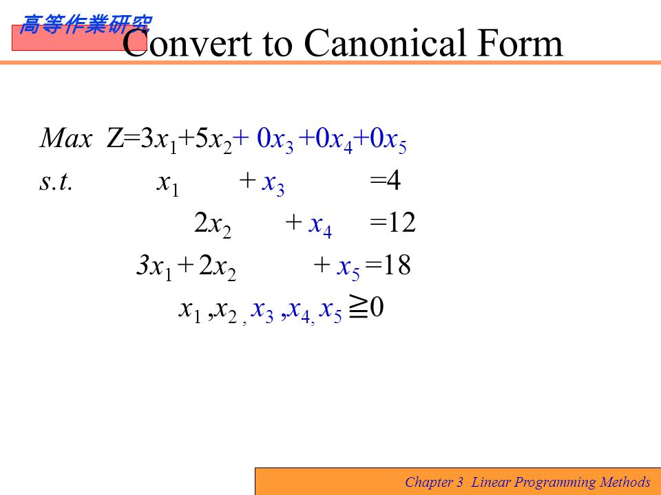 Chapter 3 Linear Programming Methods Ppt Download
