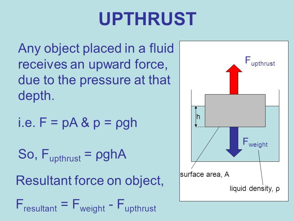 Upthrust Floating Amp Sinking Ppt Video Online Download