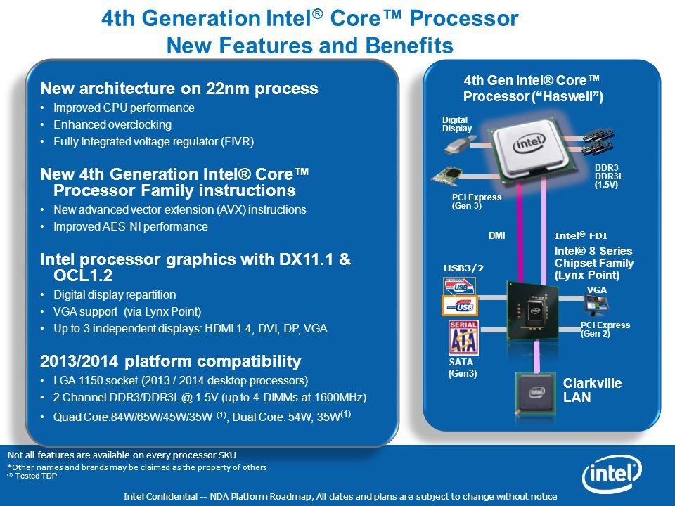 Intel Technology Update(Server) - ppt download