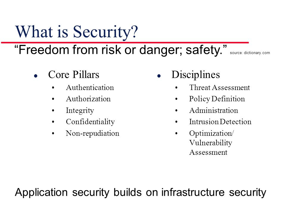 What is Security Freedom from risk or danger; safety. source: dictionary.com. Core Pillars. Authentication.